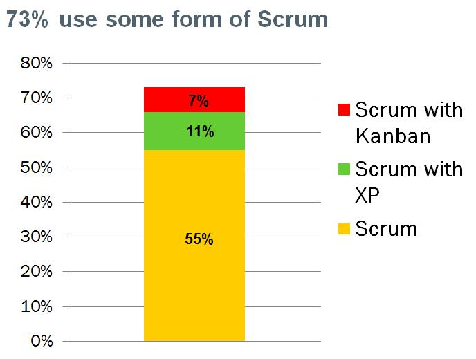 http://www.12pm.gr/upload/training/scrum/scrum-73.jpg